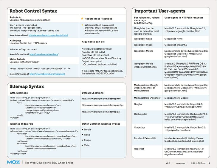 SEO-fusklapp för webbutvecklare - sida 2