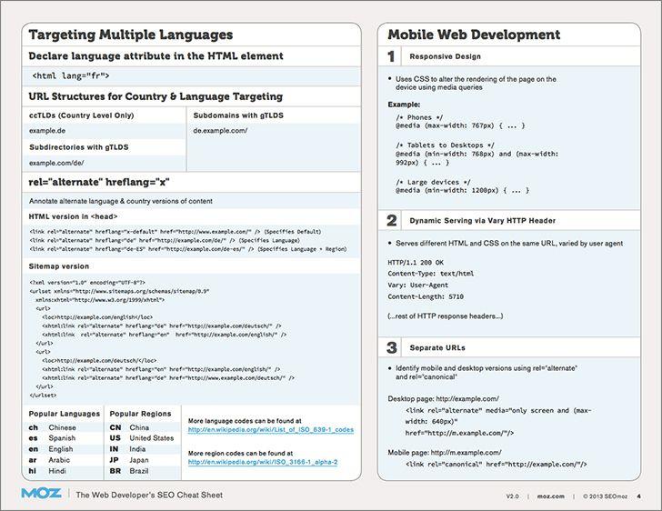 SEO-fusklapp för webbutvecklare - sida 4