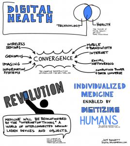 Digital-Health-Sketches